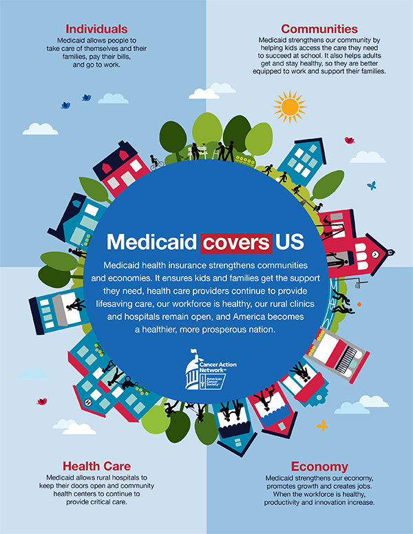 Medicaid Infographic