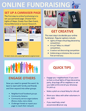 Online Fundraising Infographic