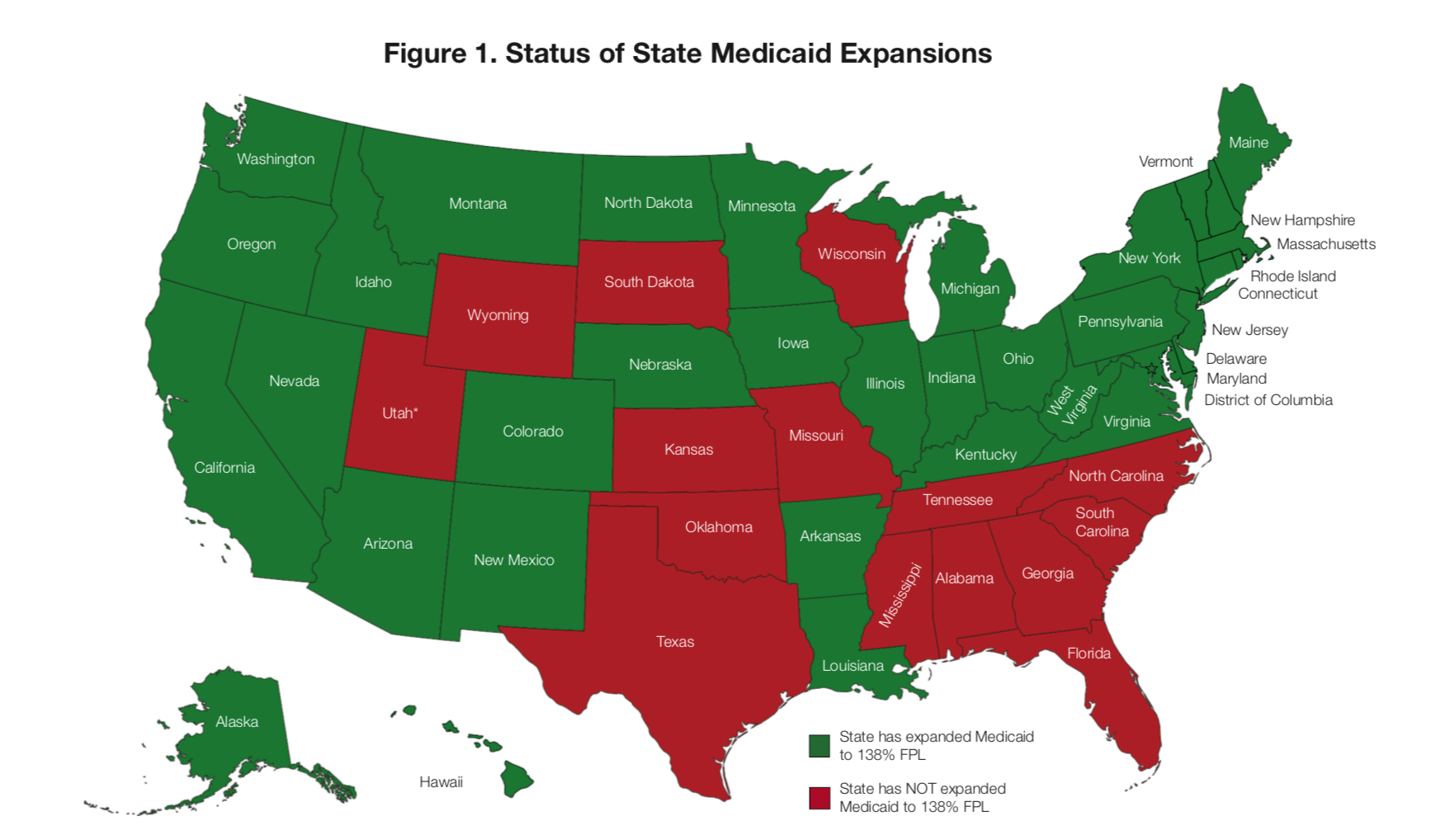 Figure 1. Status of State Medicaid Expansions