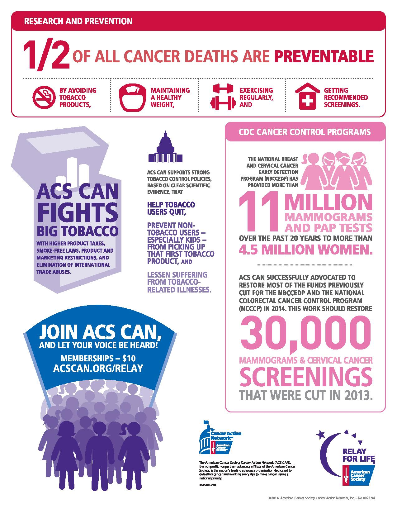 acs can and relay better together american cancer society home