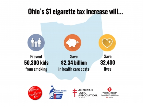 ohio tobacco tax graphic 2017